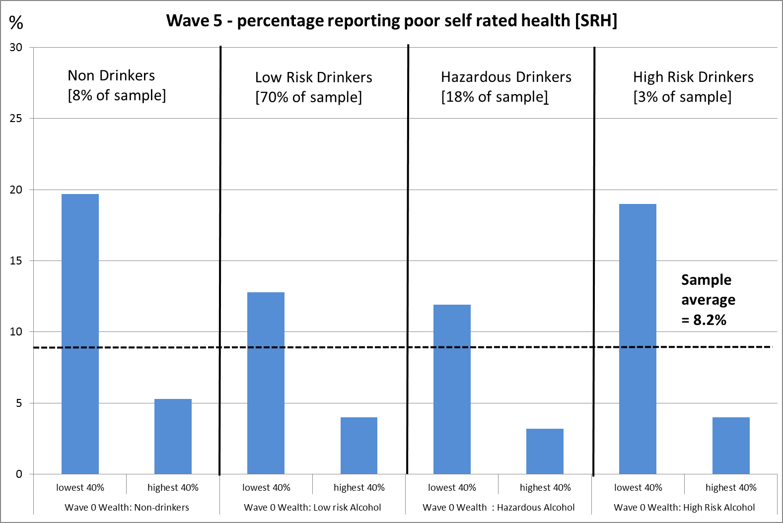 BMC Public Health graph 2