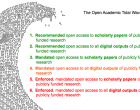 open academic tidal wave