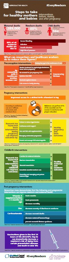 Steps to take for health mothers and babies
