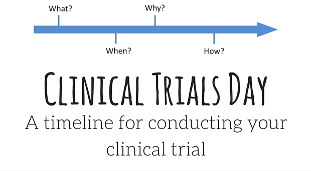 Image result for Clinical Trial Timeline